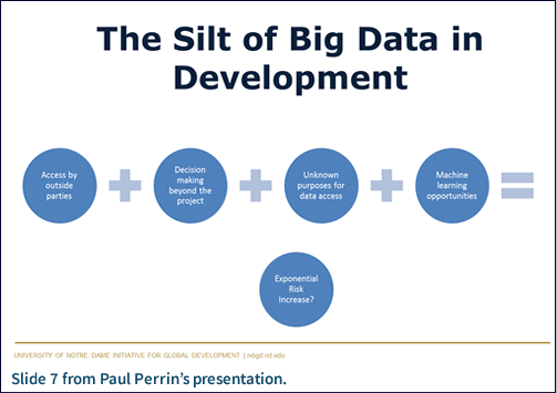 The Silt of Big Data in Development